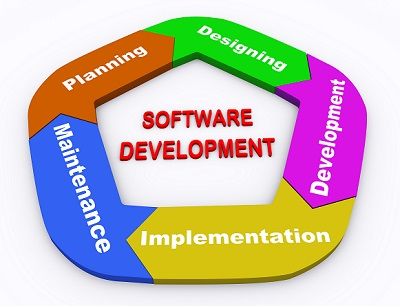 Analytic Software and Data Integration